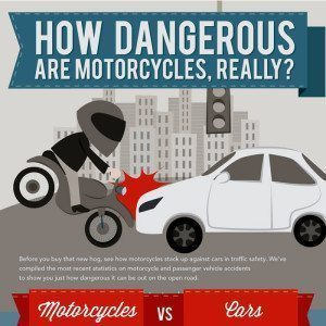 Motorcycles vs Cars Which are More Dangerous?