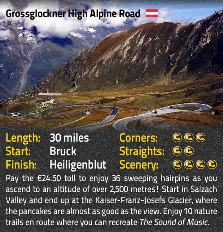 3 Grosslockner High Alpine Road