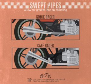 Cafe Racer Exhaust Pipes