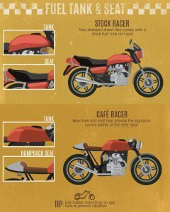 Cafe Racer Fuel Tank and Seat