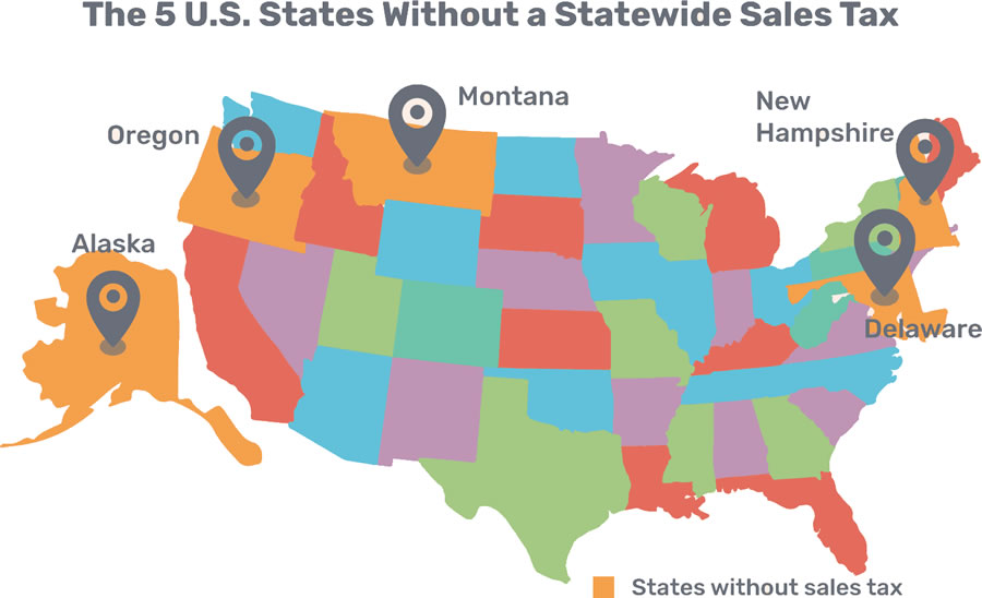 States without a sales tax