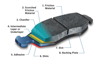 Brake pad construction
