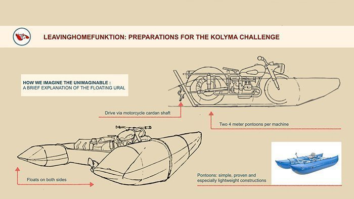 5 artists on ural sidecars crossing the road of bones youmotorcycle kolyma challenge for web