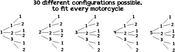 30 configurations possible